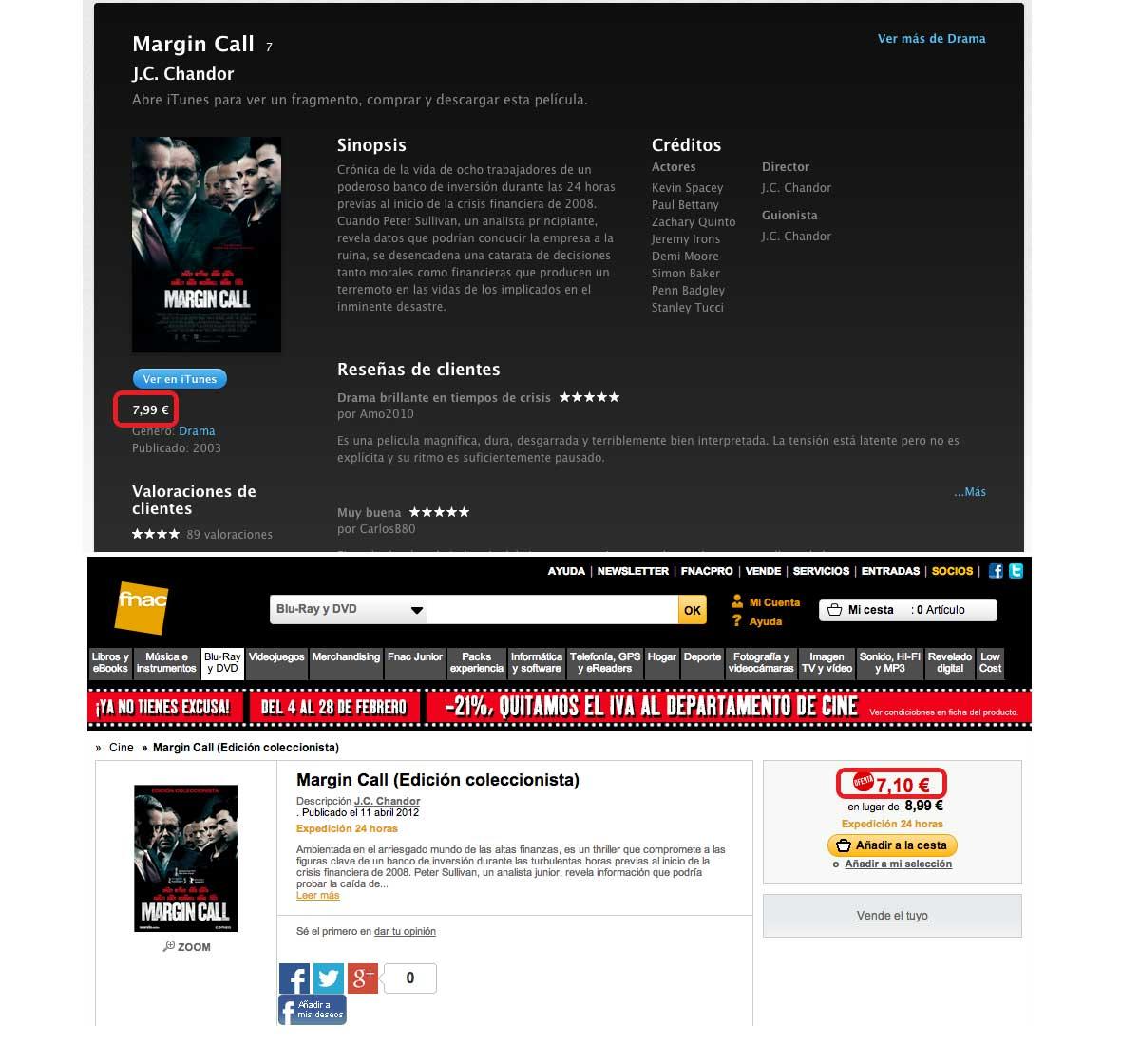 Margin Call - Precio versión digital y DVD
