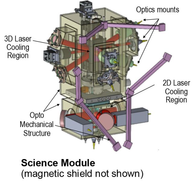 cold atom lab