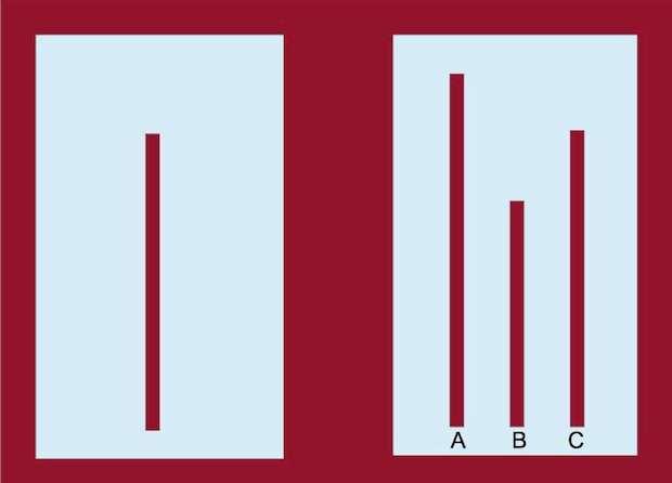 Imagen de las cartas usadas en el experimento Asch.