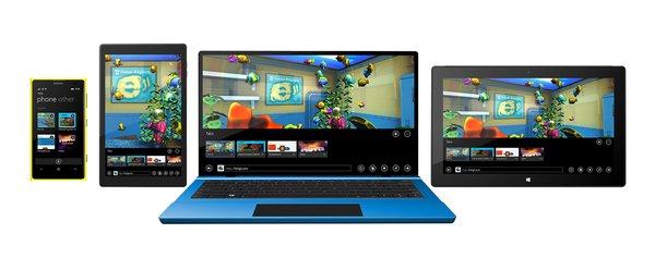 Internet Explorer 11 adapta la web a cada tamaño de pantalla y dispositivo