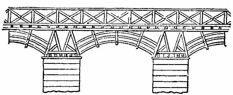 Así suponía la Enciclopedia Británica que había sido el puente de Trajano.