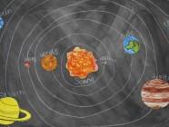 Un Sistema Solar con planetas de quita y pon