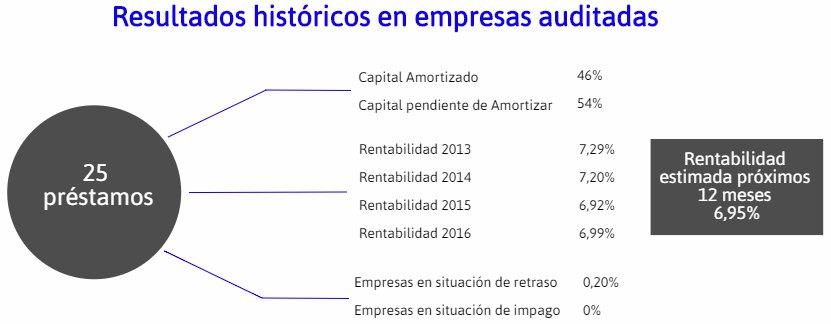 empresas_auditadas