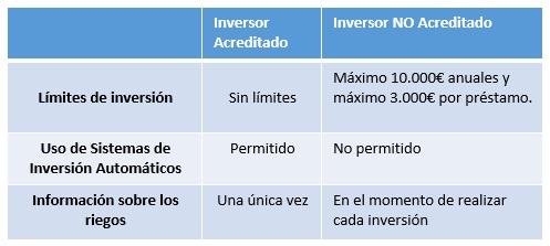 tabla-inversores