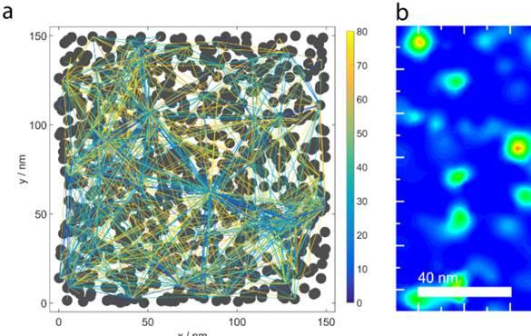 Inteligencia-artificial-nanocristales